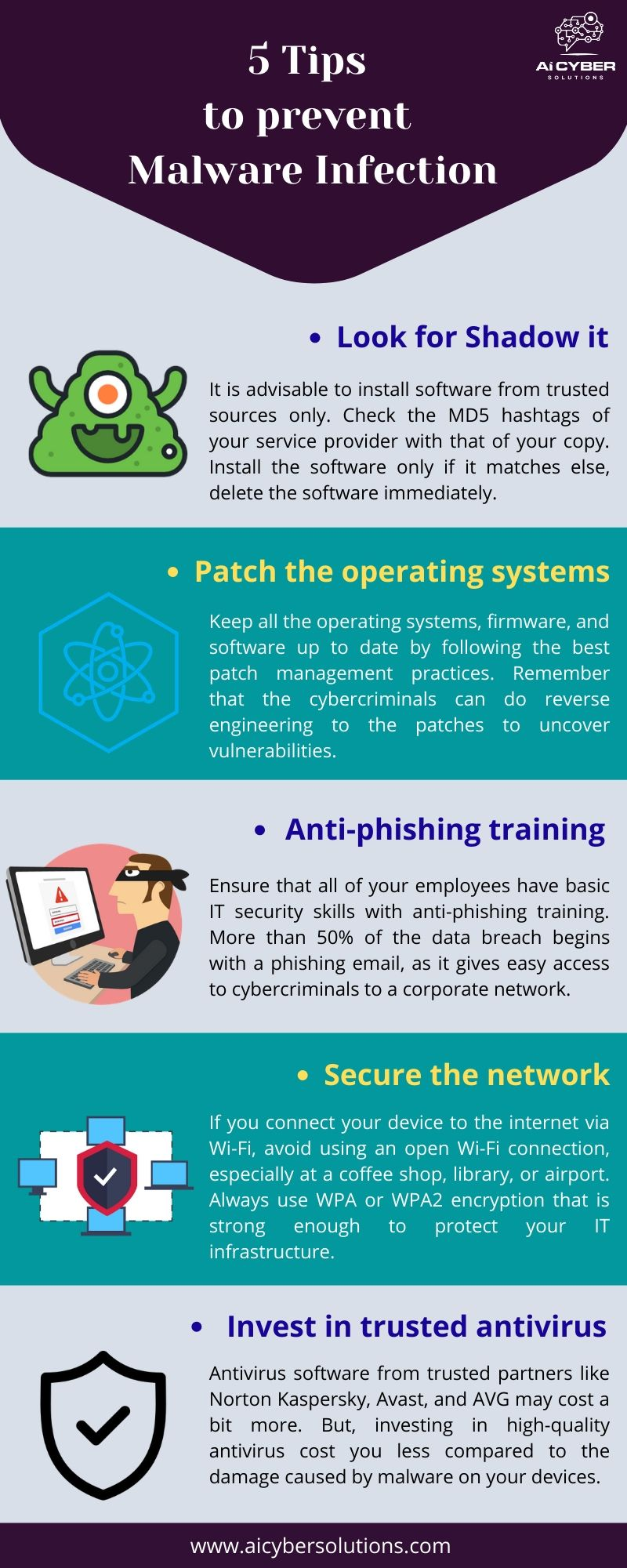 5 Tips to Prevent Malware Infections