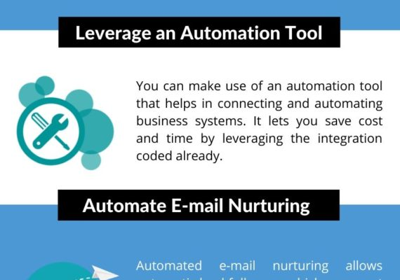 Tips for Business Automation