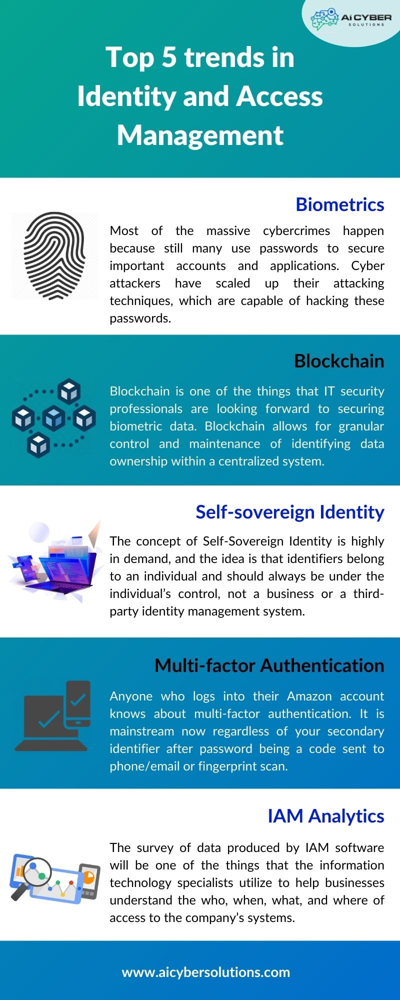 Top 5 trends in Identity and Access Management