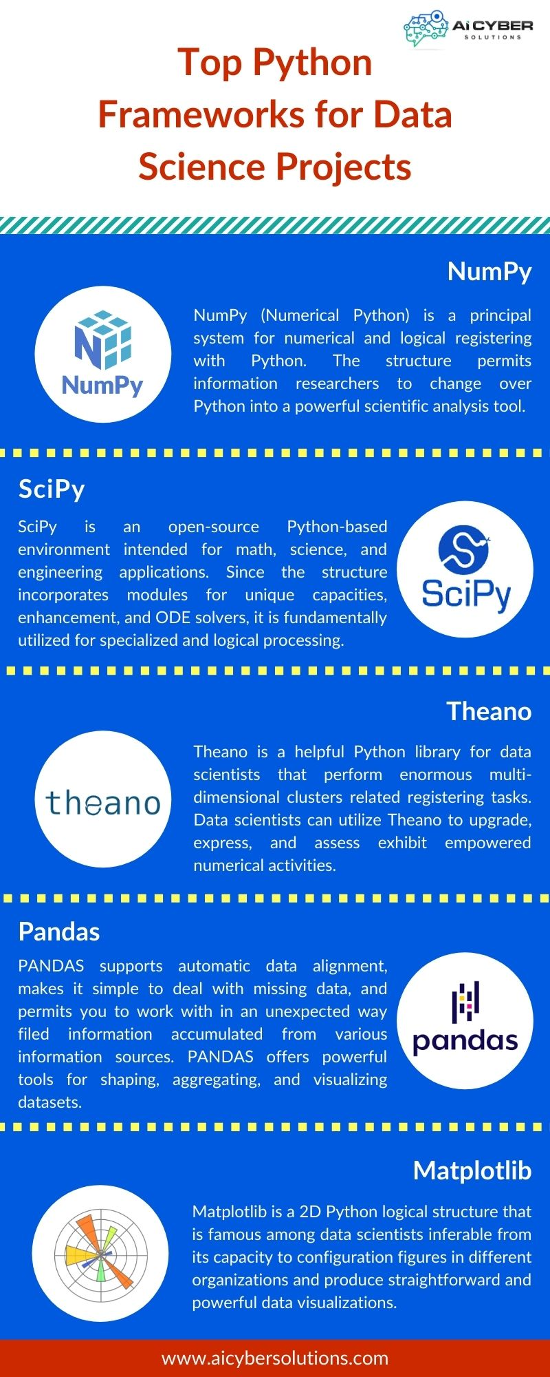 Top Python Frameworks for Data Science Projects