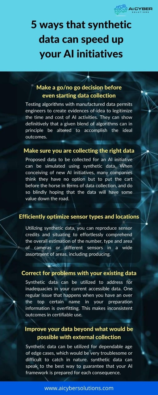 5 ways that synthetic data can speed up your AI initiatives